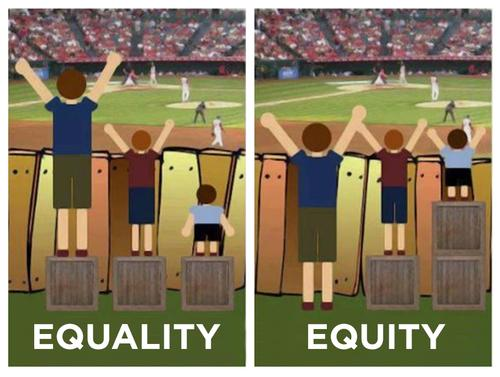This graphic, from the Portland Office of Equity and Human Rights spoke volumes to me.  It was not originally about disabilities and special needs, but it clearly relates!