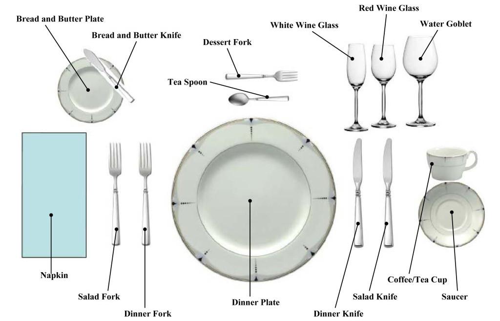 How Do U Set A Table Weifeng Furniture