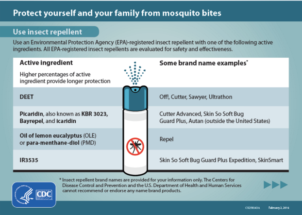 Protection from the zika virus