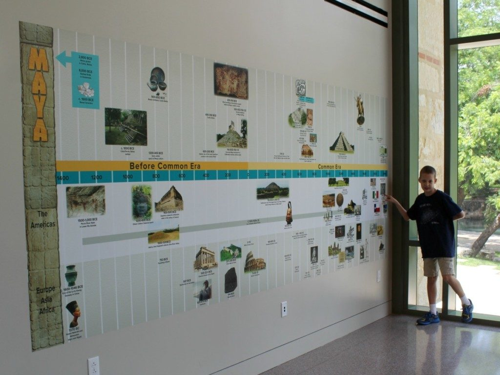 Timeline - Maya: Hidden Worlds Revealed at the Witte Museum | Alamo City Moms Blog